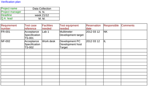 Verification Planning Eudp